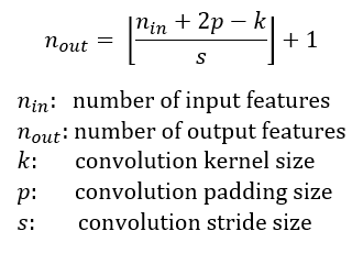 The formula to calculate the dimensions of the output feature map