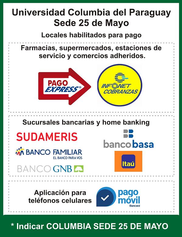 LOCALES DE PAGO MAYO 2020.png