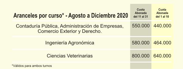 ARANCELES POR CURSO Agosto a diciembre 2