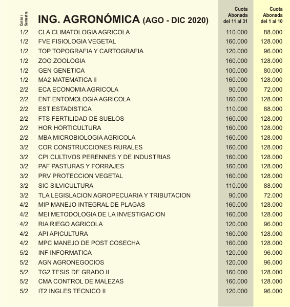 ING._AGRONÓMICA_(AGO_-_DIC_2020).png