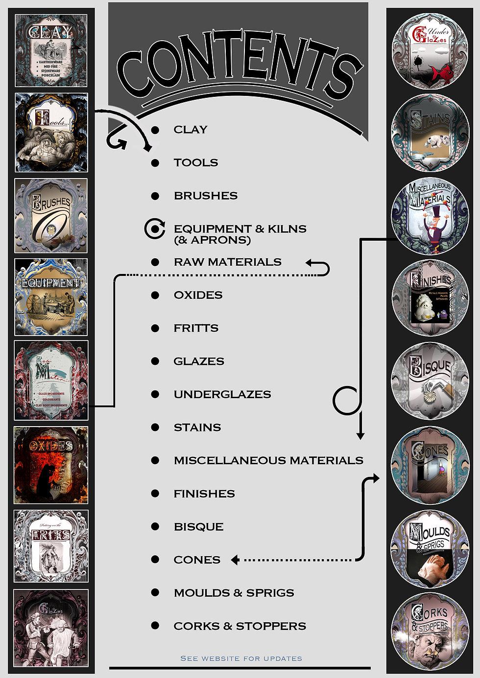 Contents - catalogue.jpg