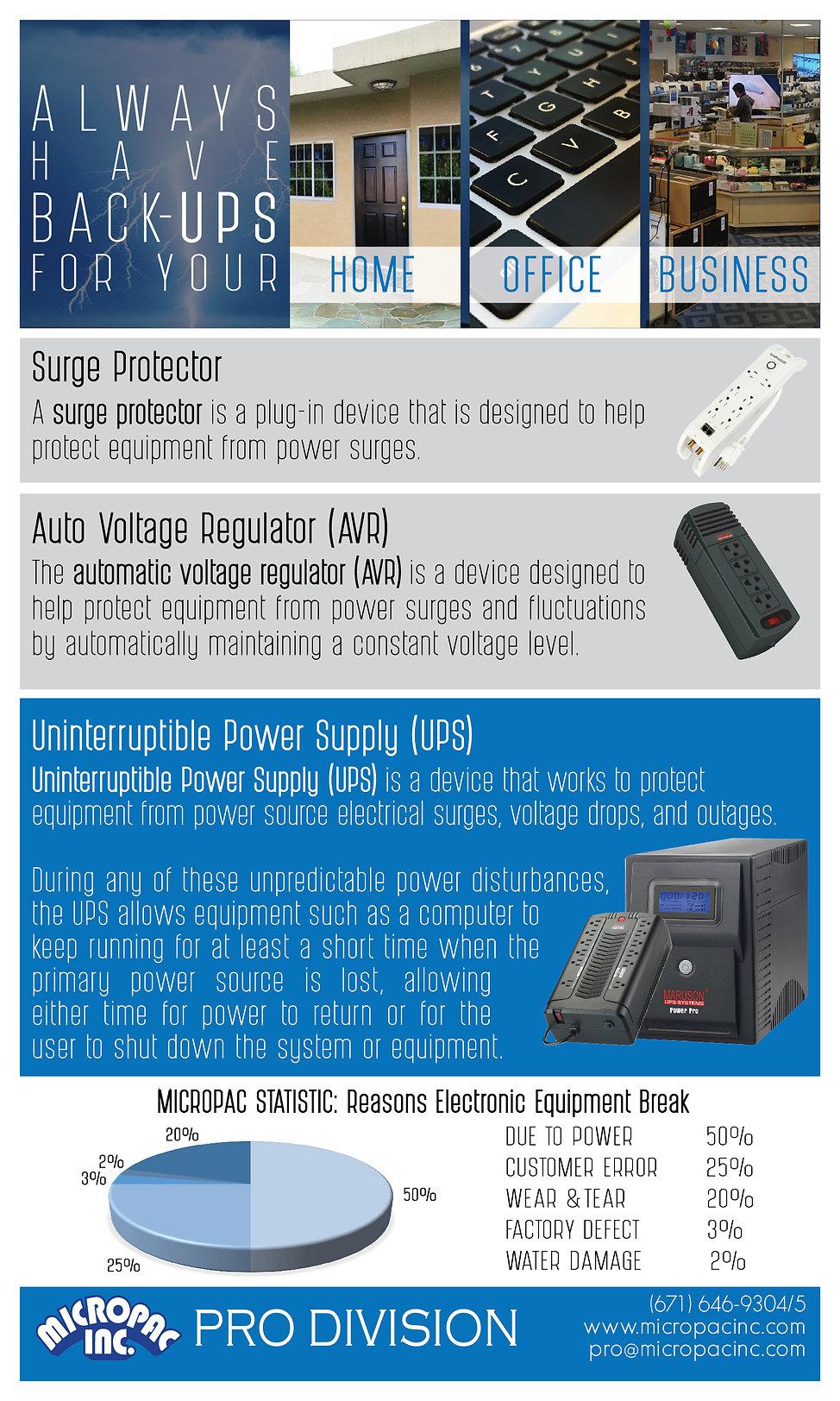 surge-ups_ad-01.jpg