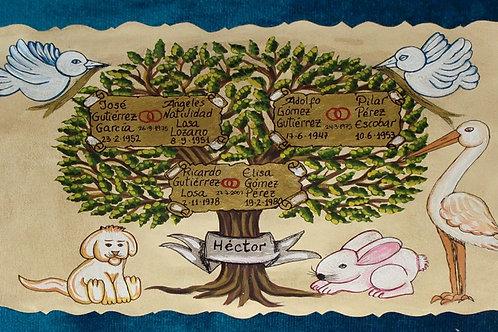 arbol-genealogico-infantil-pintado-a-mano