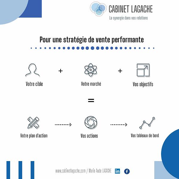 Visuel_stratégie_de_vente_(3).png