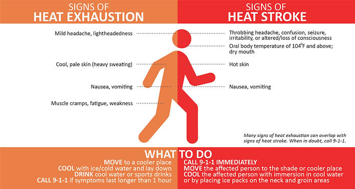 heat stroke prevention.jpg
