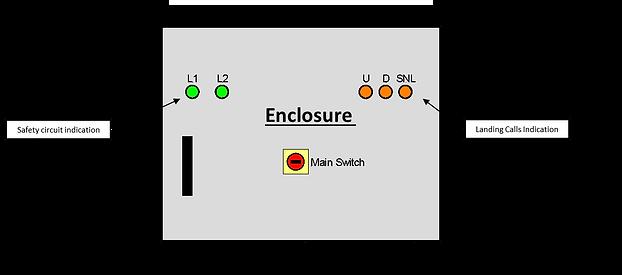Construction hoist controller