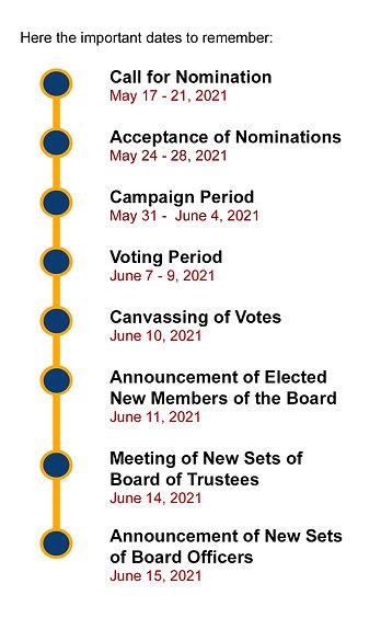 ACPI Election_Timetable.jpg