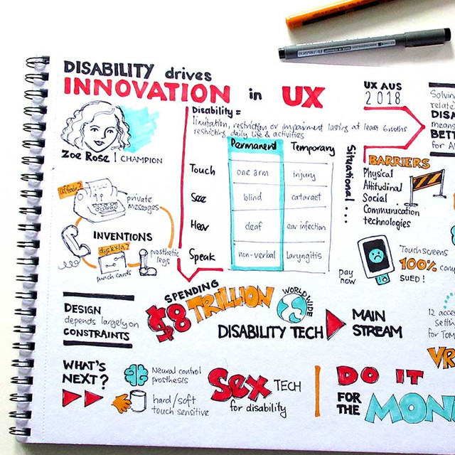Disability drives innovation in UX