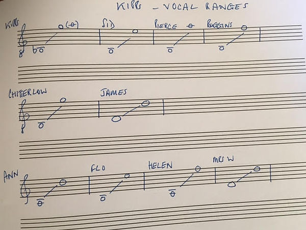 Vocal ranges.jpg