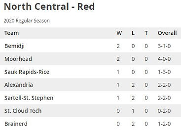 2020 Week 4 NC Red Standings.JPG
