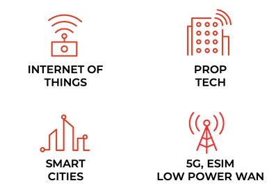 IoT PropTech SmartCities 5G.png