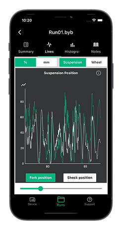 BYB Telemetry Smartphone app telemetry data acquisition