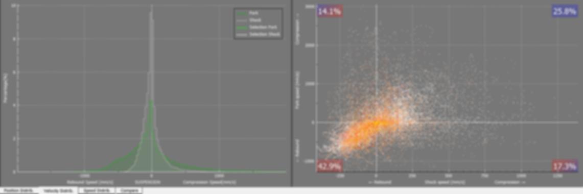 Velocity distribution.png