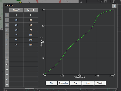 BYB Telemetry set custom leverage ratio