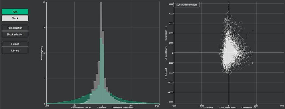 Software_velocityDistribution.png