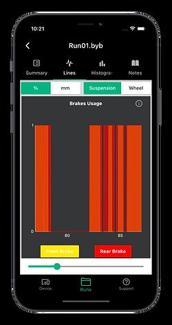 BYB Telemetry brakes usage smarpthone app
