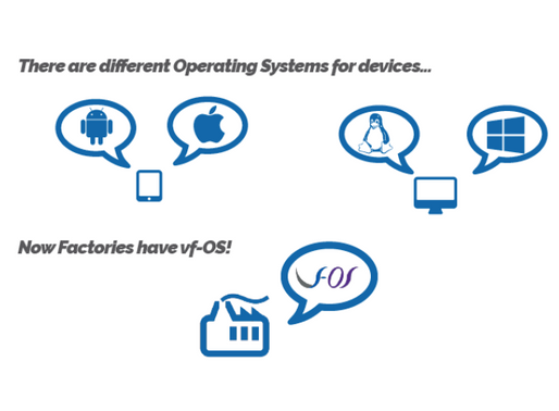 Virtual Factory Operating Systems (vf-OS) Architecture – What do you need to know?