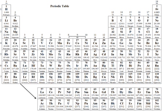 Periodic Table Bean-Bag Toss