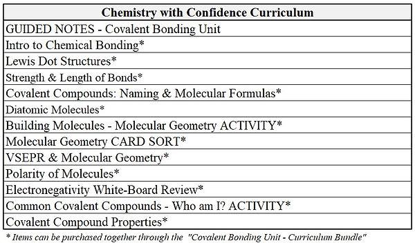 covalent curriculum pic 2_edited.jpg