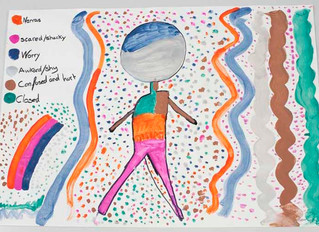Working with sexual abuse in art therapy