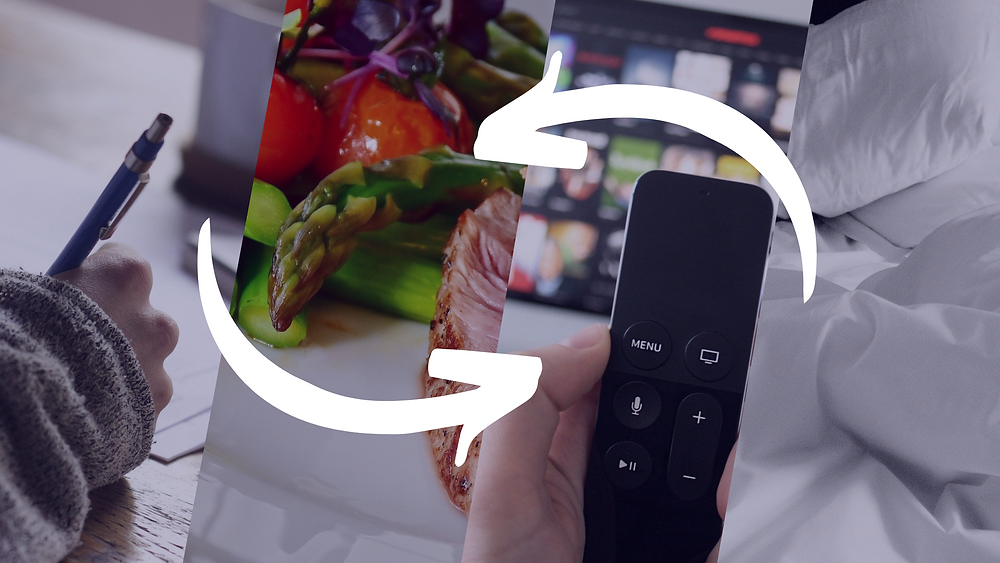 Repeating loop on images of work ,eat ,watch tv, sleep