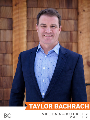 Taylor Bachrach (NDP, Skeena—Bulkley Valley) has been an MP since 2019. He was Municipal Councillor of the Village of Telkwa in 2008-2011; and Mayor of the Town of Smithers in 2011-2019. As mayor, Bachrach advocated for active transportation, recycling, renewable energy and protecting northwest BC from crude oil. As MP he led efforts in the last parliamentary session to protect the North Coast Oil Tanker Moratorium. He was also a member of the Municipal Climate Leadership Council and advised the BC government as a member of its Climate Solutions Council. He worked alongside First Nations in Northwest BC on grassroots environmental campaigns to protect their land from coalbed methane drilling, open-net fish farms, and the construction of the Enbridge Northern Gateway Pipeline. As an interim member of the Standing Committee on Environment and Sustainable Development, he advocated for changes to strengthen proposed legislation on environmental racism and justice and for the addition of a 2026 emissions target in Canada's new climate accountability legislation.