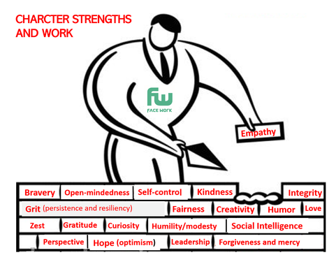 Character strengths wall.png