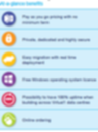 AonixCloud cloud based storage business benefits