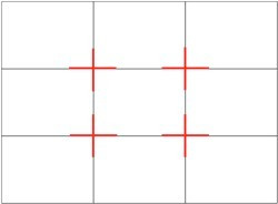 Behind the eye: Rules of thirds.