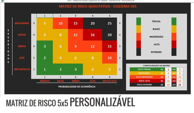 planilha-excel-matriz-risco-seguranca-trabalho.jpg
