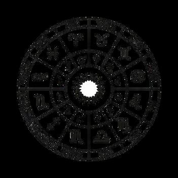 circulo-do-zodiaco-mapa-natal-horoscopo-