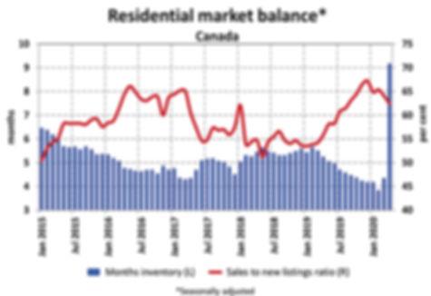 Residential Market Balance.jpg