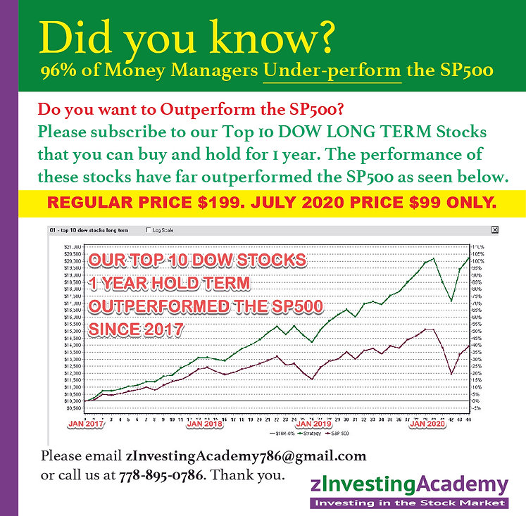 DOW Top 10 Strategy - 2020-07 LONG TERM