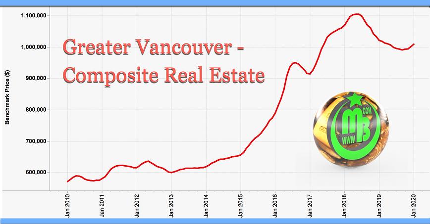 2020-02-28_00-43-45 - Vancouver Real Est