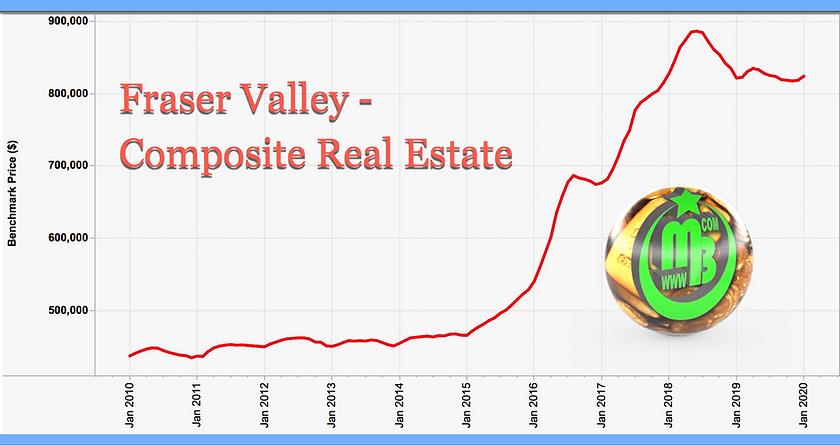 2020-02-28_01-04-16 - Fraser Valley.png