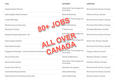 2020-02-03_14-20-16 - 80 + Jobs at Compu