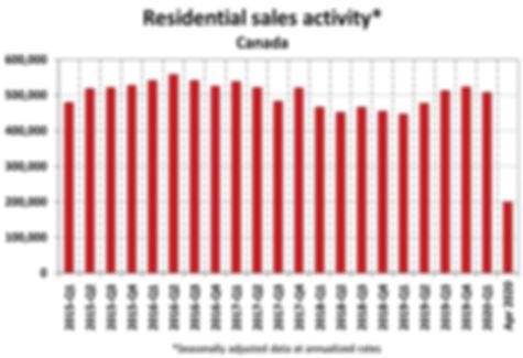 Real Estate Sales.jpg