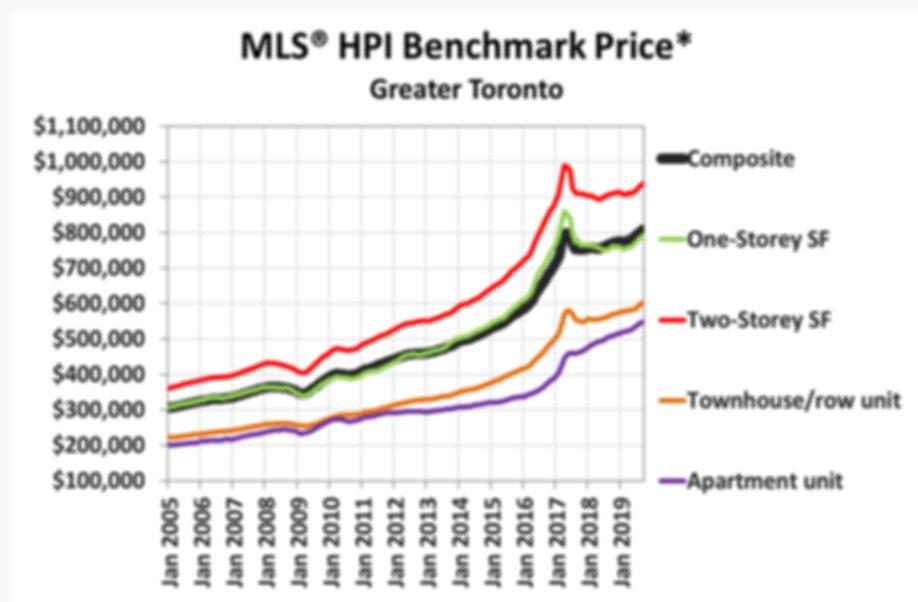 Greater Toronto.jpg