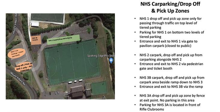 NHS Carpark