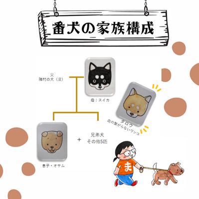 番犬家系図.png