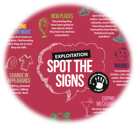 NWG-CSE-Spot-the-signs-ClickThrough4.doc