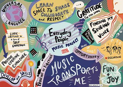 Everyday people Music.jpg