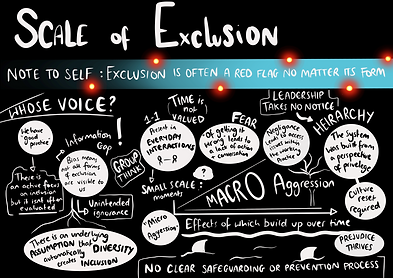 Exclusion visual Size_A3_(should_Be_A2) (1).png