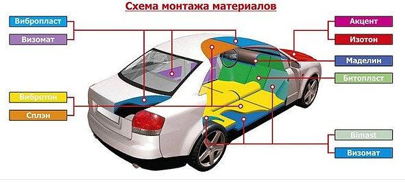 Шумоизоляция автомобиля, шумоизоляция Новокузнецк