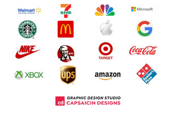 What Questions to Ask Before Designing Your Logo?