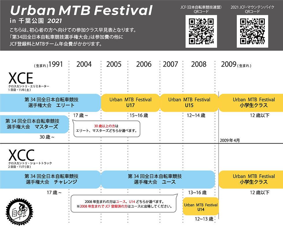 UMB_chart.jpg