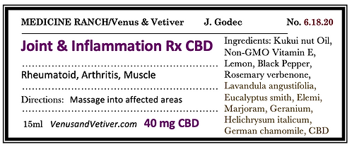 Joint & Inflammation Rx