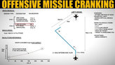 Offensive Missile Cranking