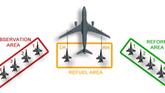 Refueling Areas