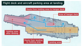 Deck Parking